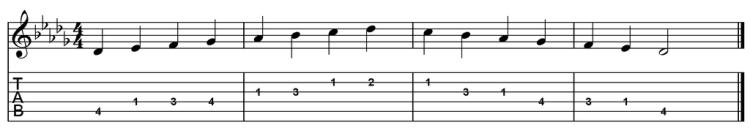 Understanding Musical Keys